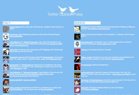 Twitter opinion pulse