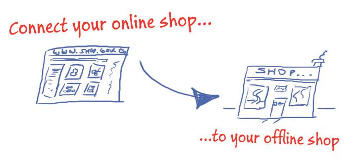 vincular-tienda-online-tienda-fisica